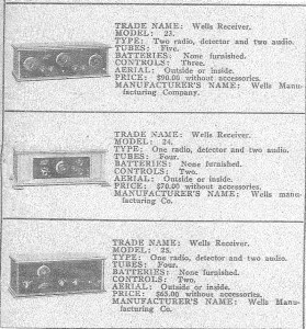 Fig 11 - Wells RN Set Directory 1925